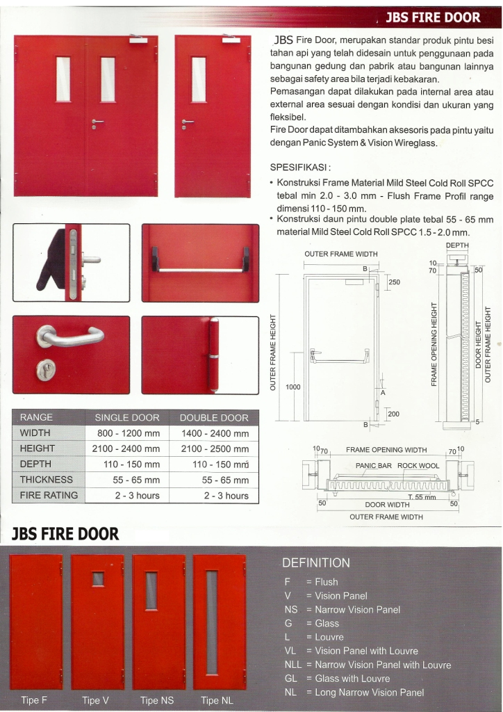 Fire Door Spec, HOTLINE 081-233-8888-61